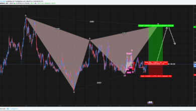 GBPNZD Bearish Gartley