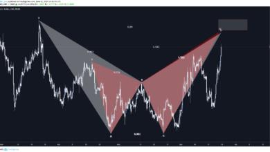 EURUSD Forex Signal
